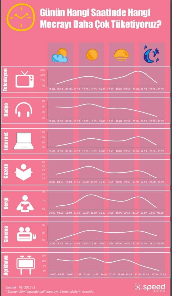 mecra-infografik