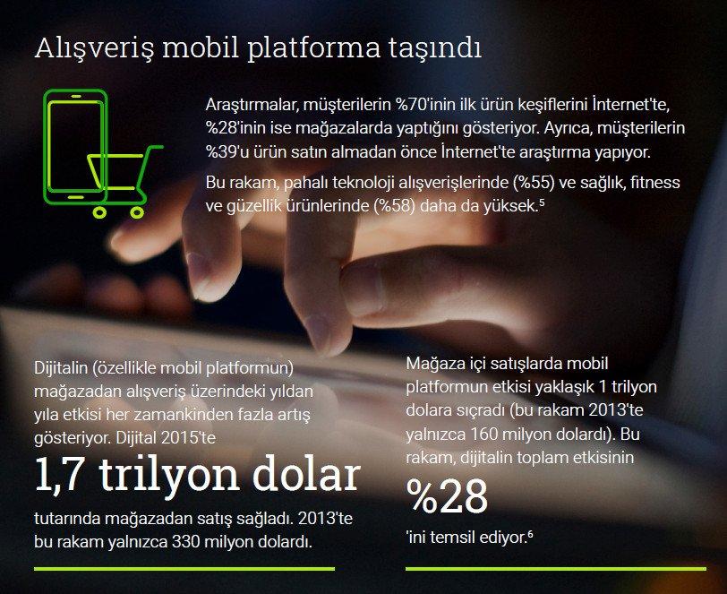 mobil-alisveris