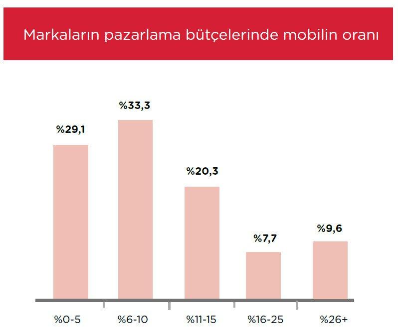 mobilike4