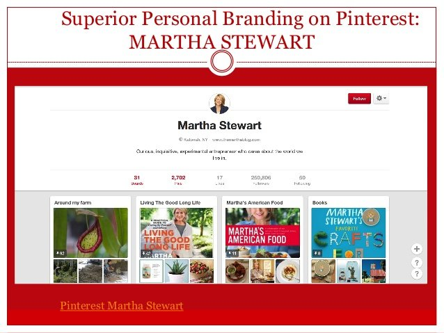 social-media-marketing-pinterest-presentation-8-638