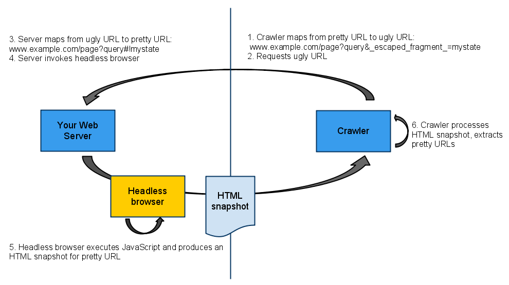 ajax-diagram-1