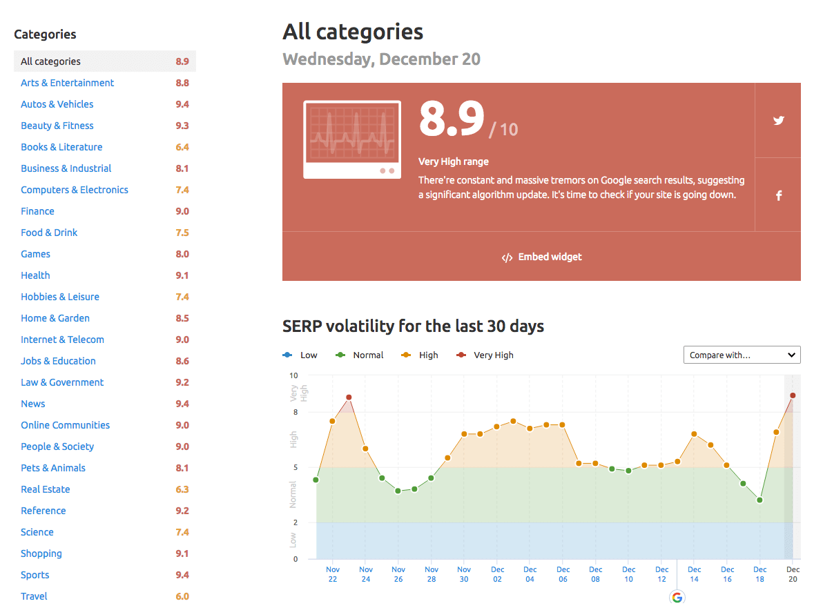 allcategories